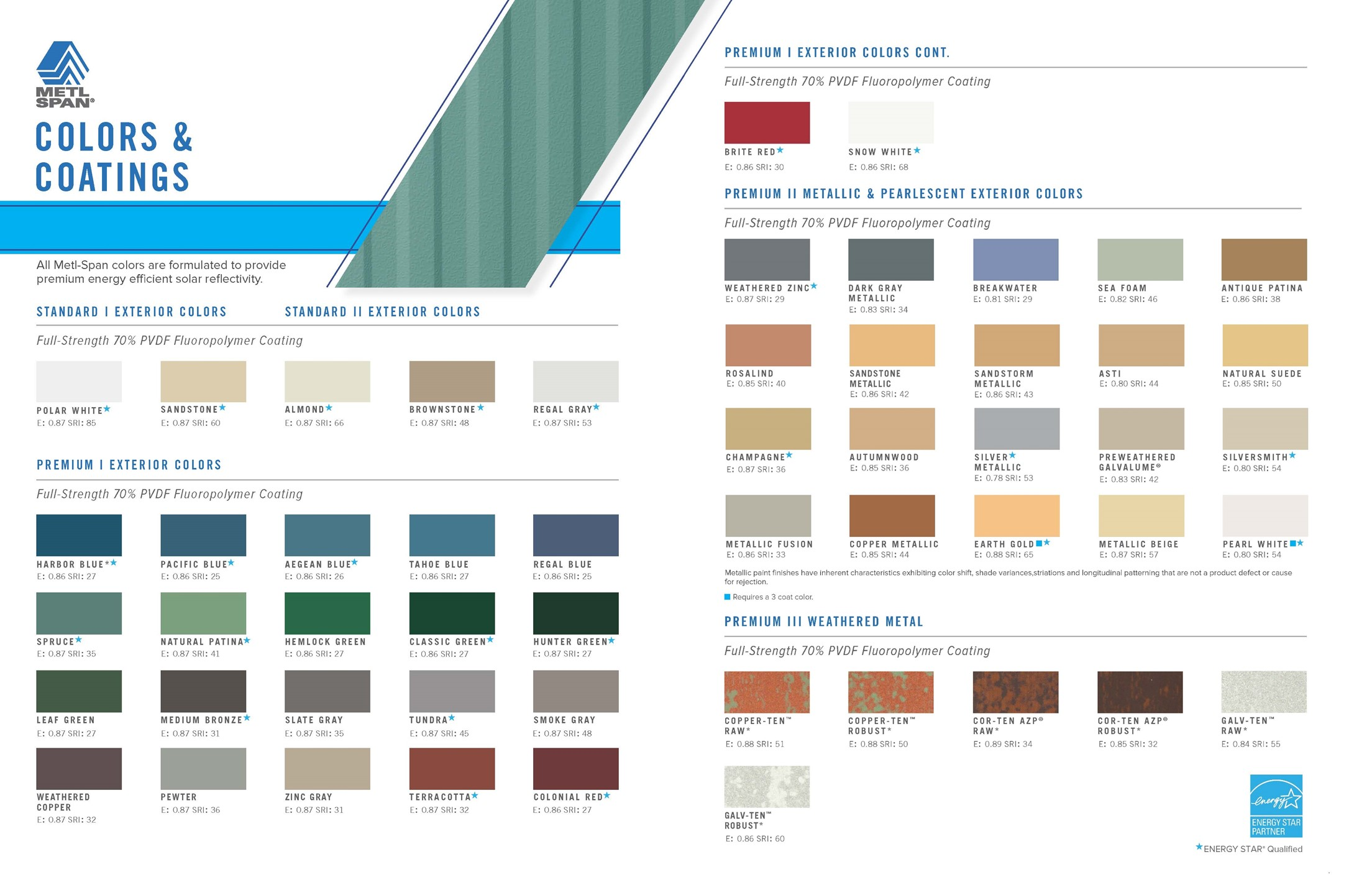 Colors - Metl-Span, Insulated Wall Panels, Roof Panels