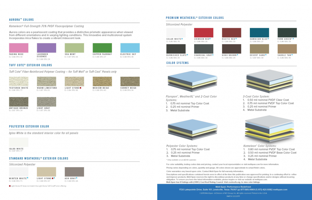 Colors & Coatings Chart Back
